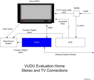 Home TV configuration 2