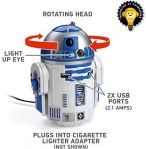 r2d2 technical specifications